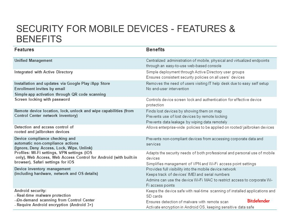 Security for Mobile Devices - Features & Benefits