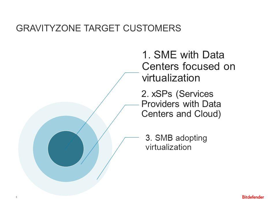 GravityZone Target Customers