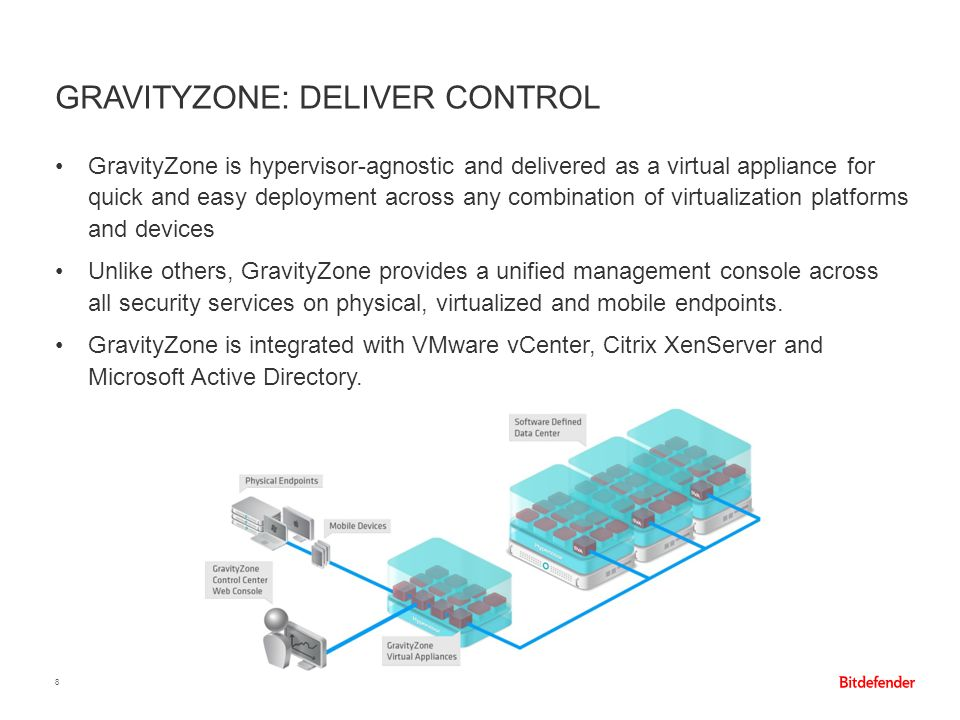 GravityZone: Deliver Control
