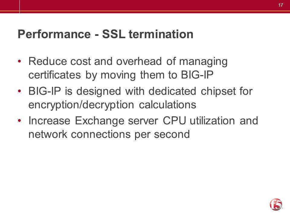 Performance - SSL termination