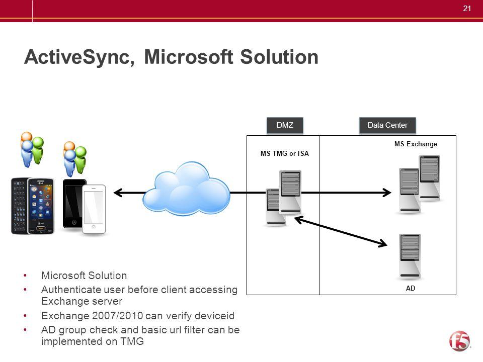 ActiveSync, Microsoft Solution