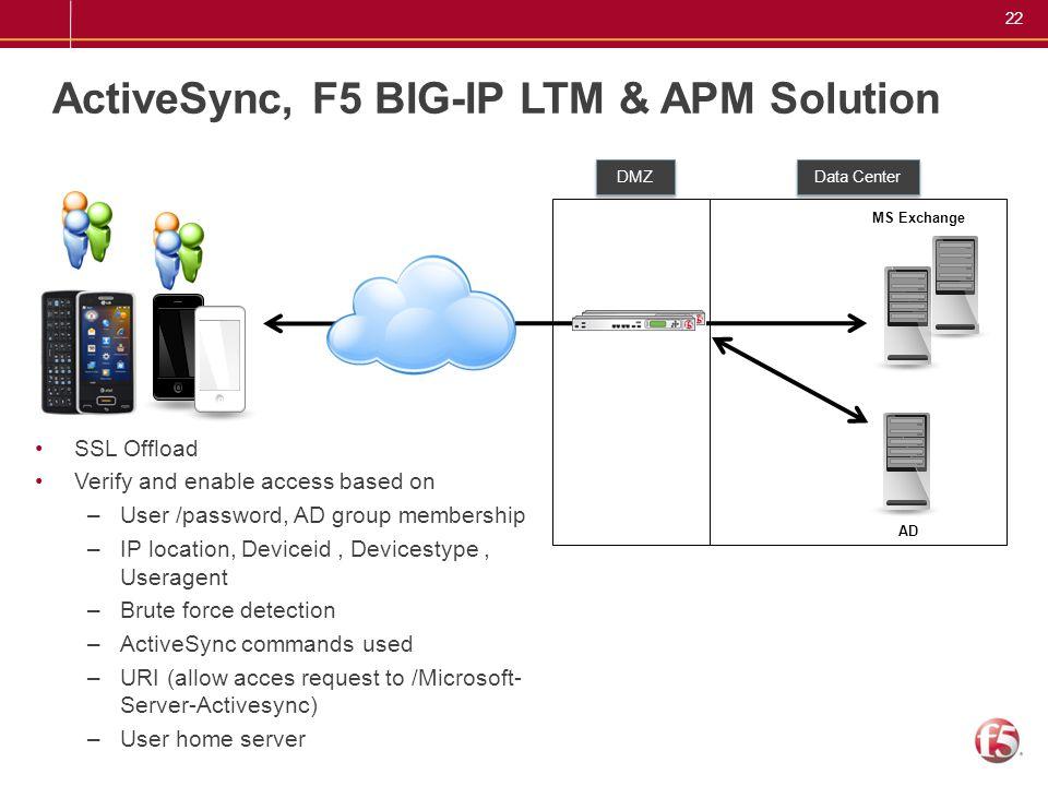 ActiveSync, F5 BIG-IP LTM & APM Solution