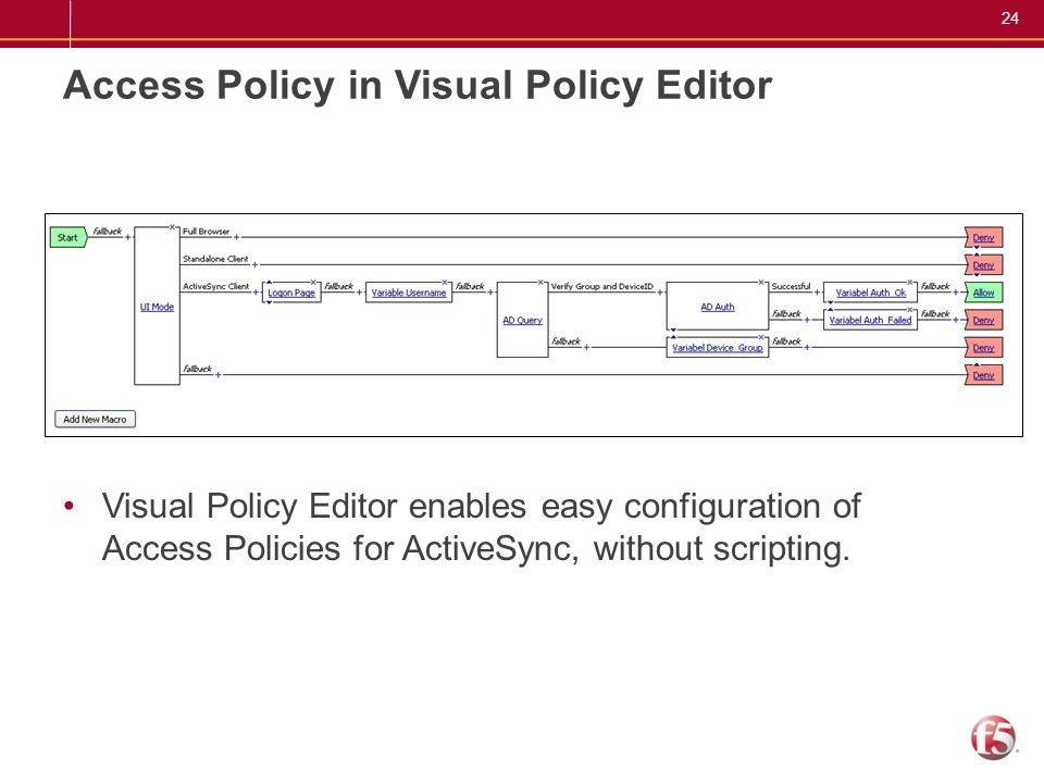 Access Policy in Visual Policy Editor