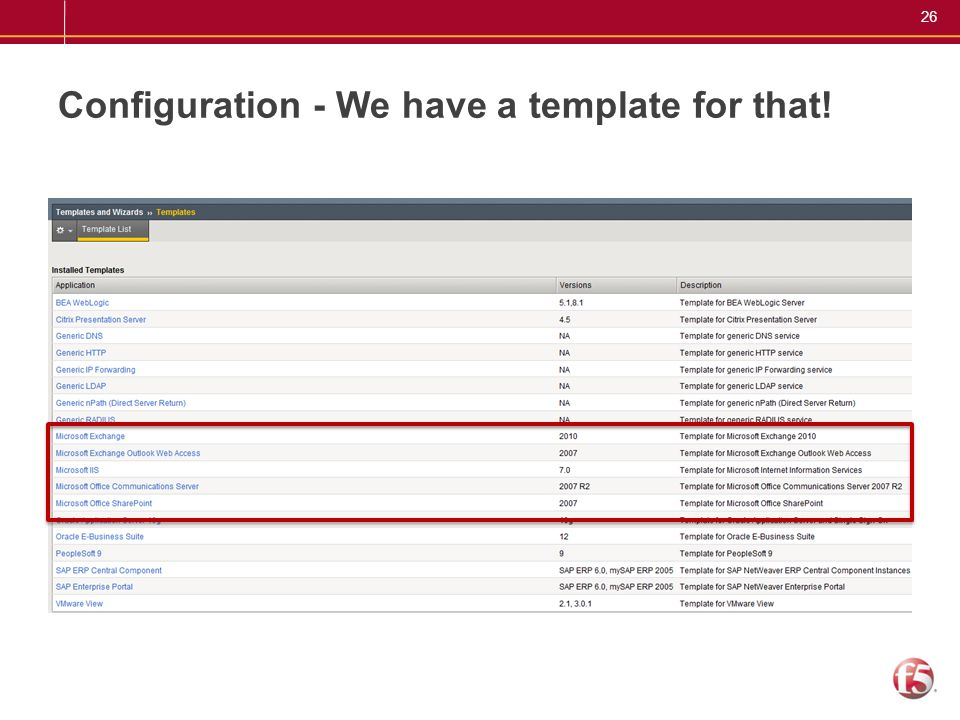 Configuration - We have a template for that!