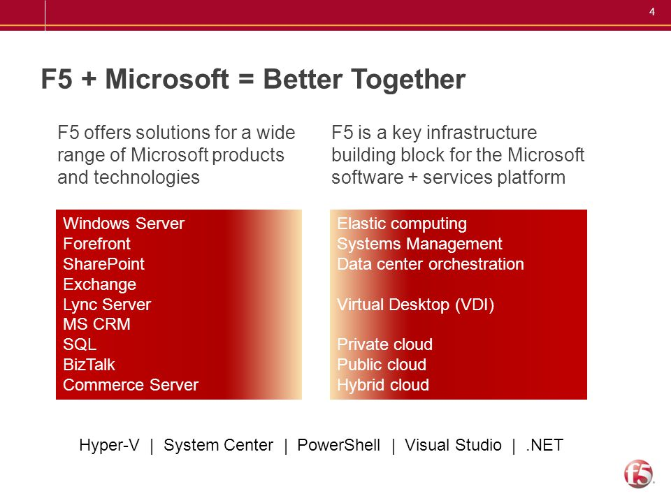 F5 + Microsoft = Better Together