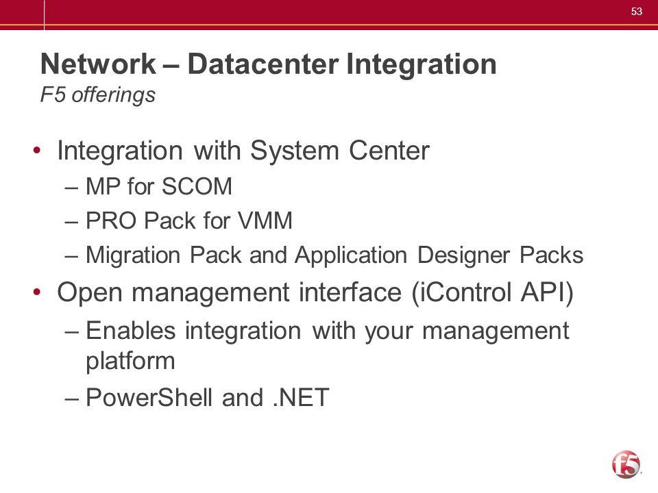 Network – Datacenter Integration F5 offerings