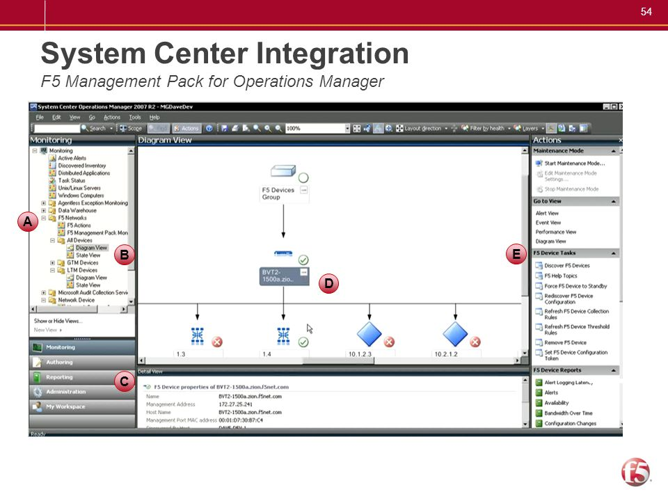 System Center Integration F5 Management Pack for Operations Manager
