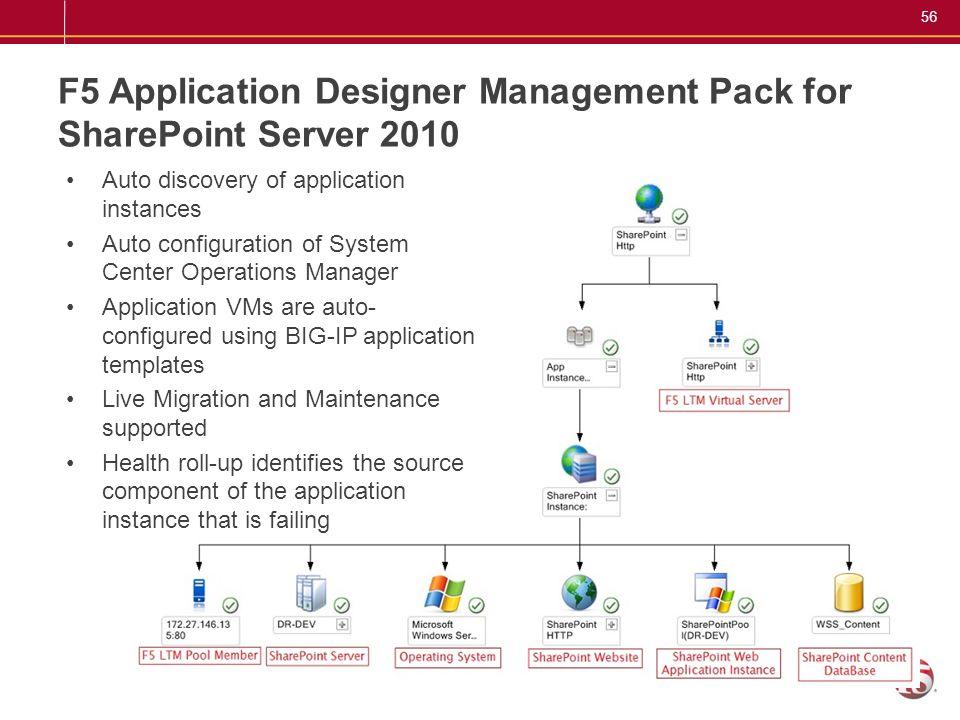 F5 Application Designer Management Pack for SharePoint Server 2010