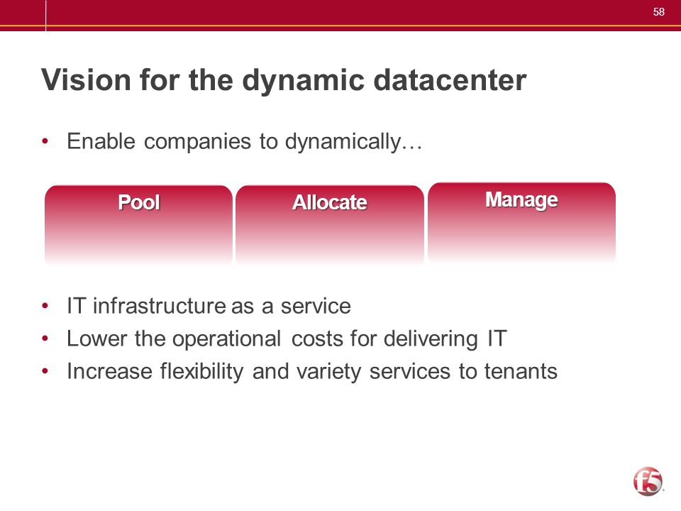 Vision for the dynamic datacenter
