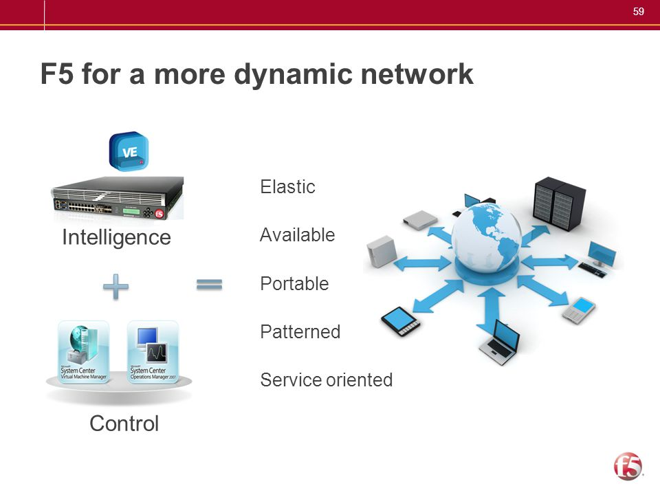 F5 for a more dynamic network