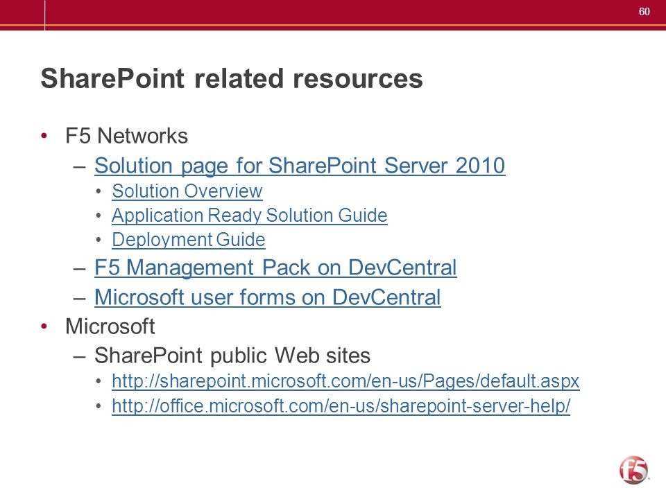 SharePoint related resources