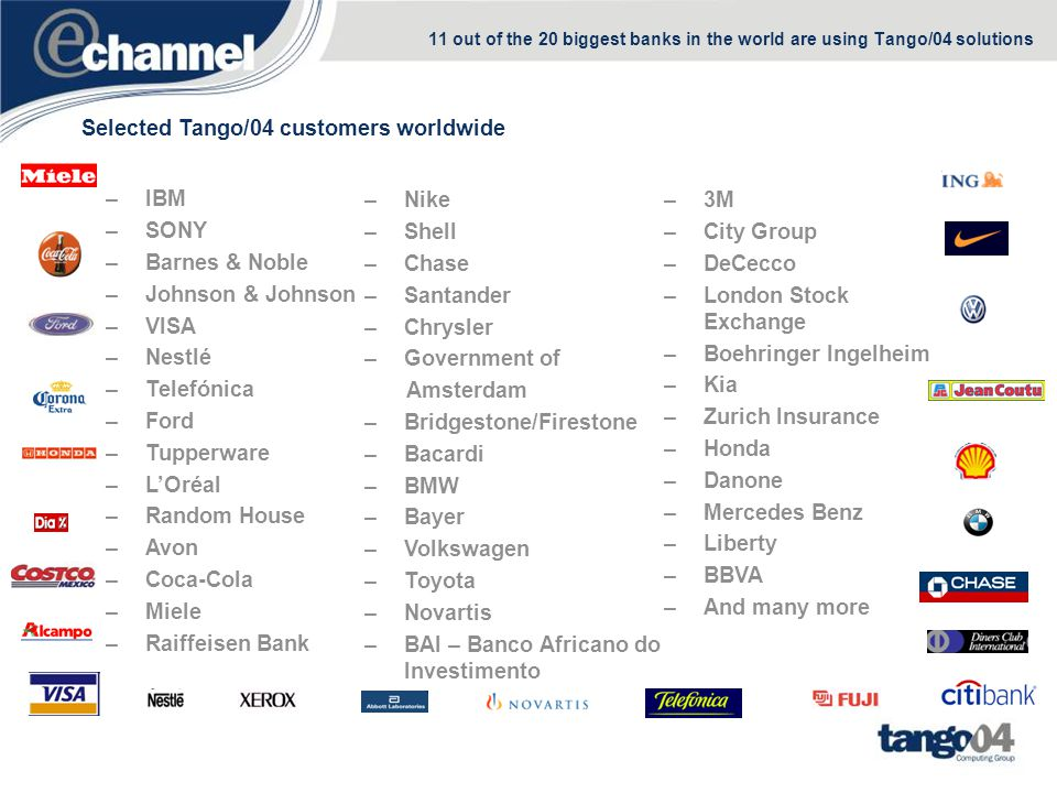 Selected Tango/04 customers worldwide