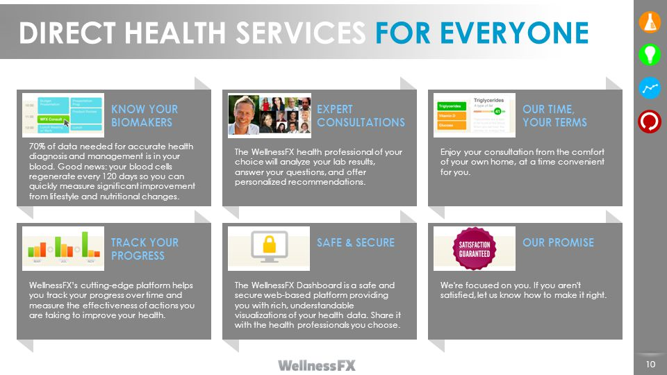 DIRECT HEALTH SERVICES FOR EVERYONE