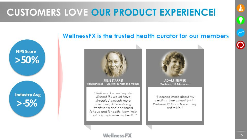 CUSTOMERS LOVE OUR PRODUCT EXPERIENCE!