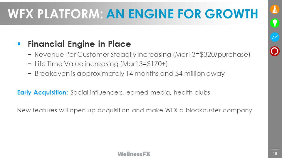 WFX PLATFORM: AN ENGINE FOR GROWTH