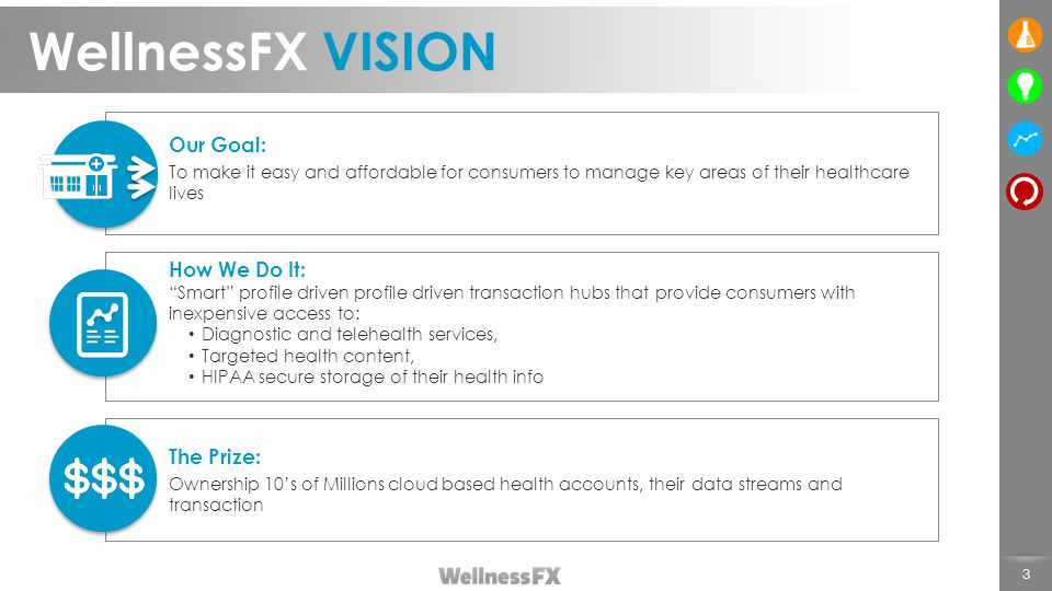 WellnessFX VISION Our Goal: