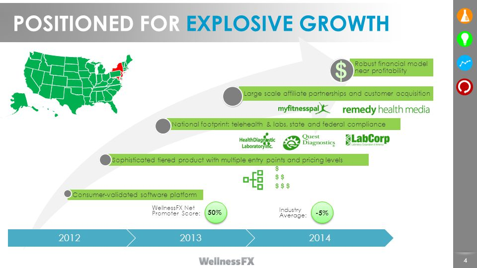 POSITIONED FOR EXPLOSIVE GROWTH