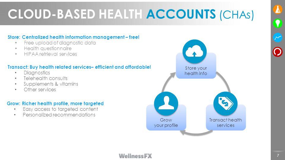 CLOUD-BASED HEALTH ACCOUNTS (CHAs)