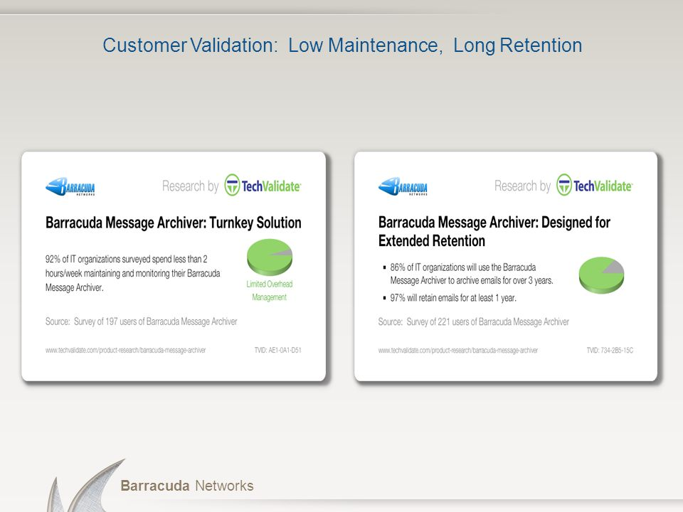 Customer Validation: Low Maintenance, Long Retention