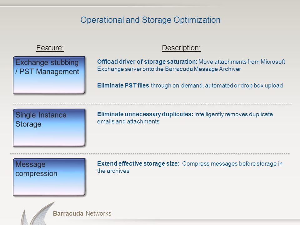 Operational and Storage Optimization