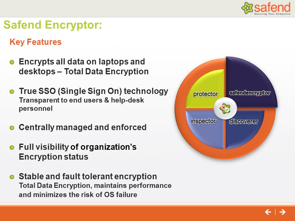 Safend Encryptor: Key Features