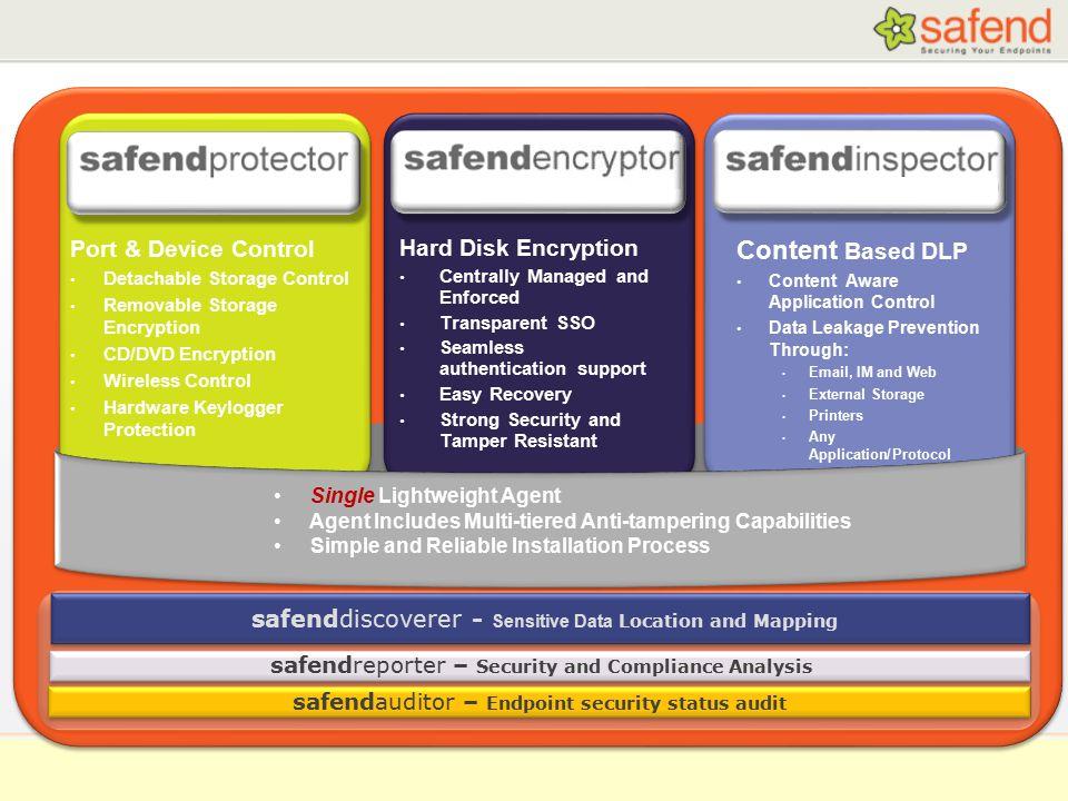 Content Based DLP Port & Device Control Hard Disk Encryption