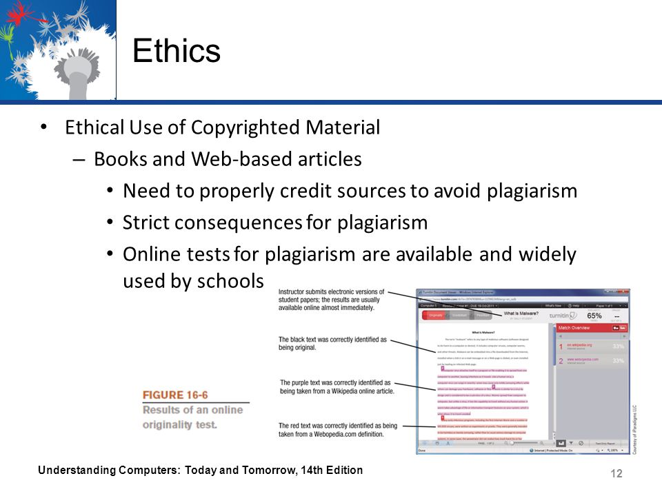 Ethics Ethical Use of Copyrighted Material