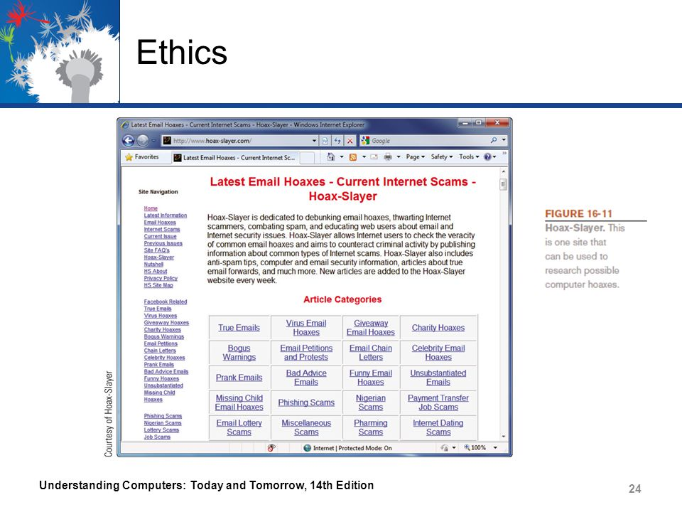 Ethics Understanding Computers: Today and Tomorrow, 14th Edition