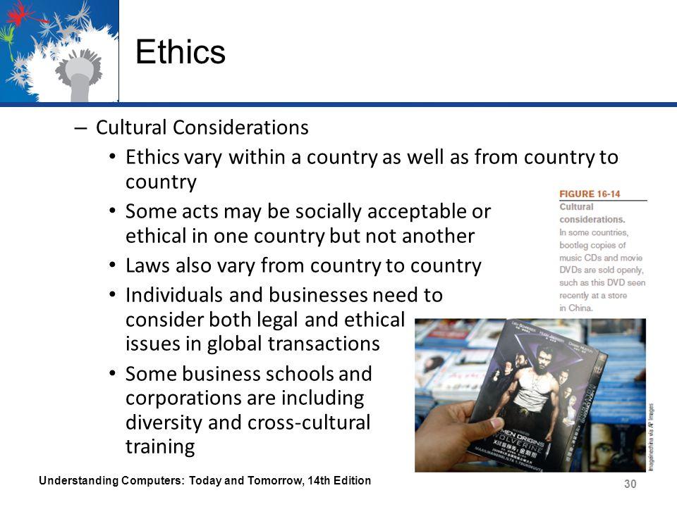 Ethics Cultural Considerations