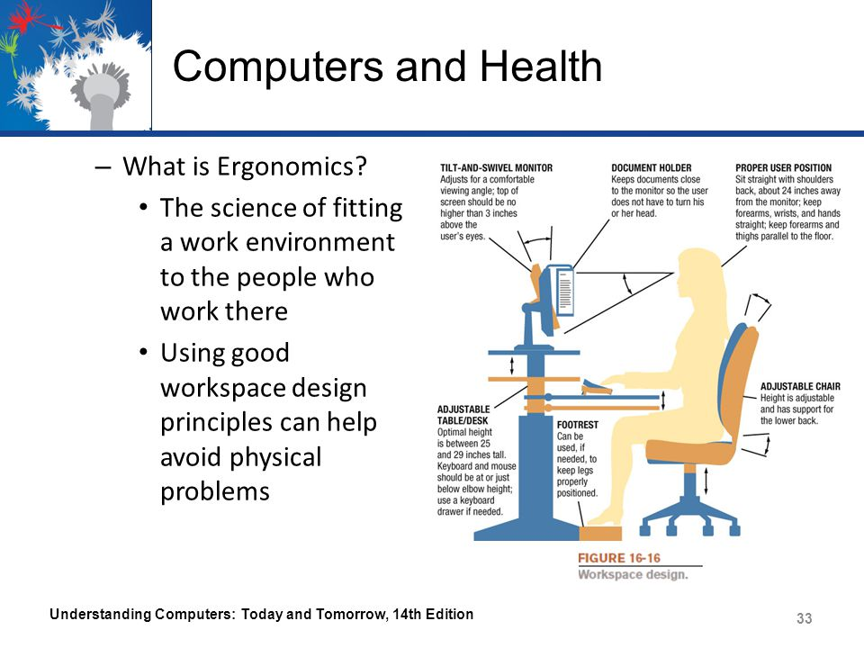 Computers and Health What is Ergonomics