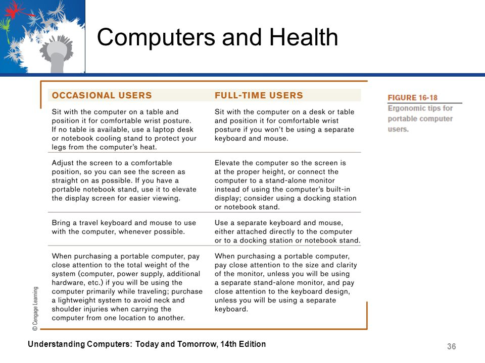 Computers and Health Understanding Computers: Today and Tomorrow, 14th Edition