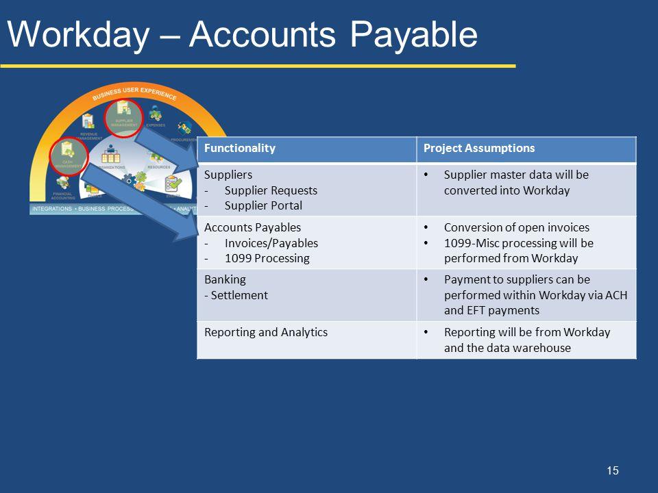 Workday – Accounts Payable