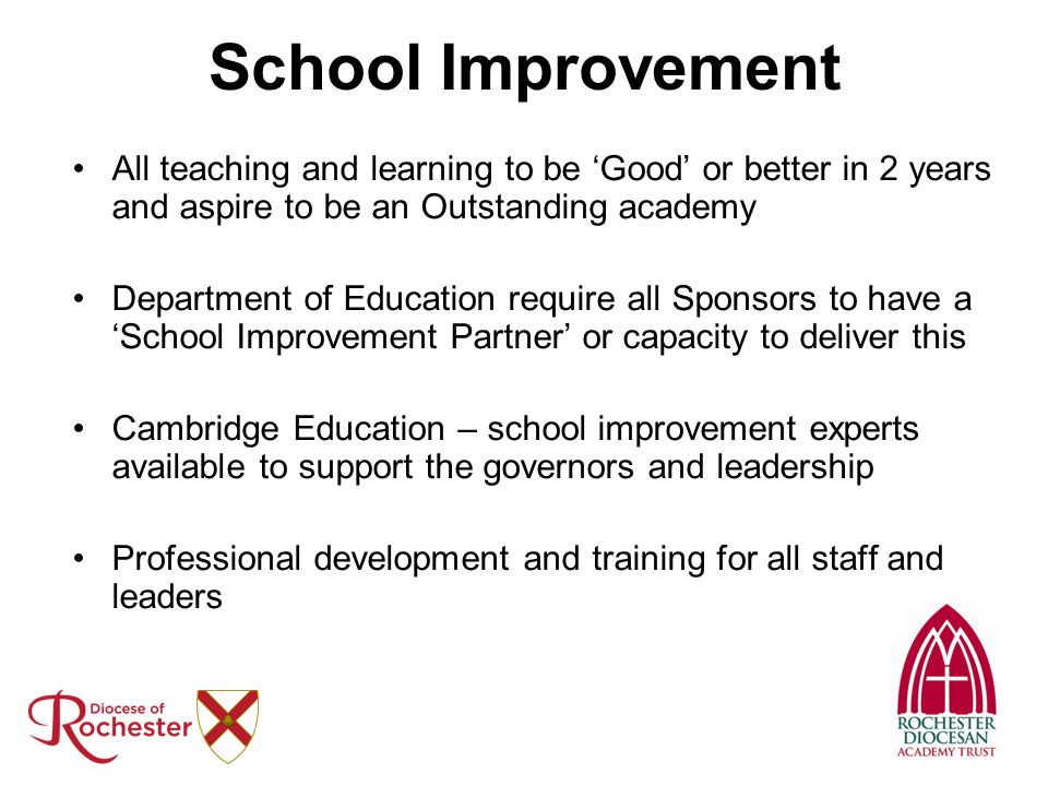 School Improvement All teaching and learning to be 'Good' or better in 2 years and aspire to be an Outstanding academy.