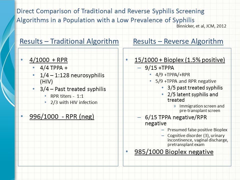 Results – Traditional Algorithm Results – Reverse Algorithm