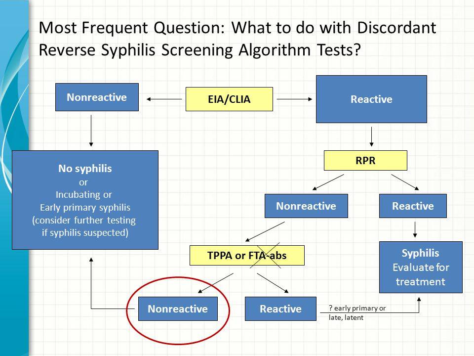 Most Frequent Question: What to do with Discordant Reverse Syphilis Screening Algorithm Tests