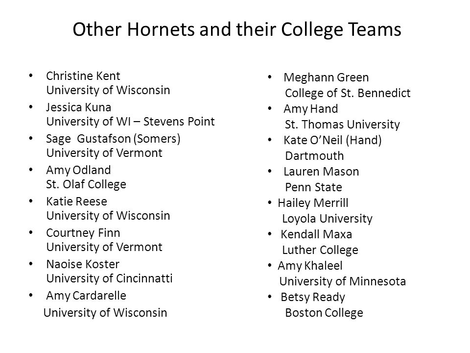 Other Hornets and their College Teams
