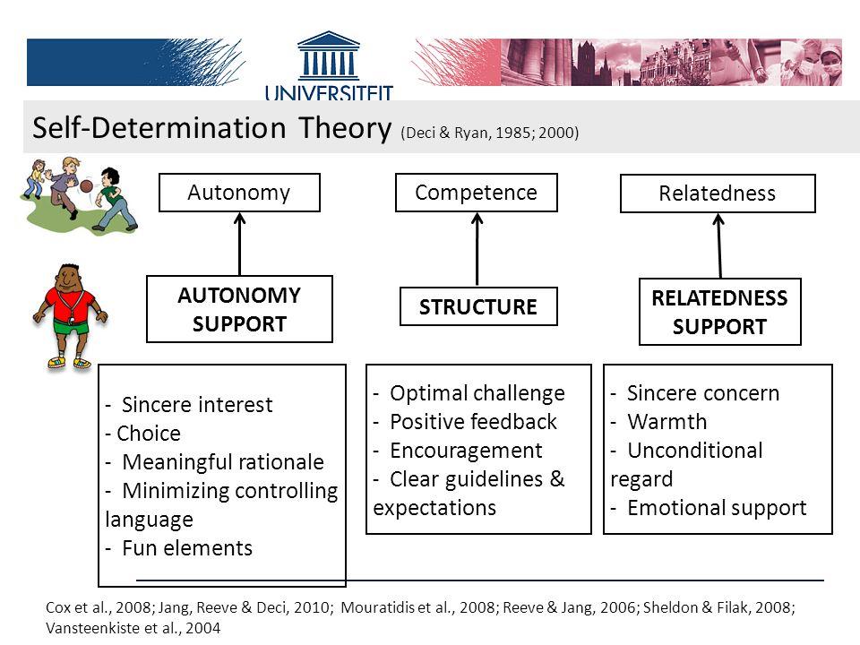 Self-Determination Theory (Deci & Ryan, 1985; 2000)