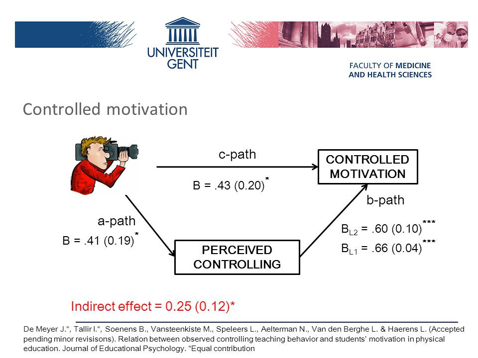 CONTROLLED MOTIVATION PERCEIVED CONTROLLING