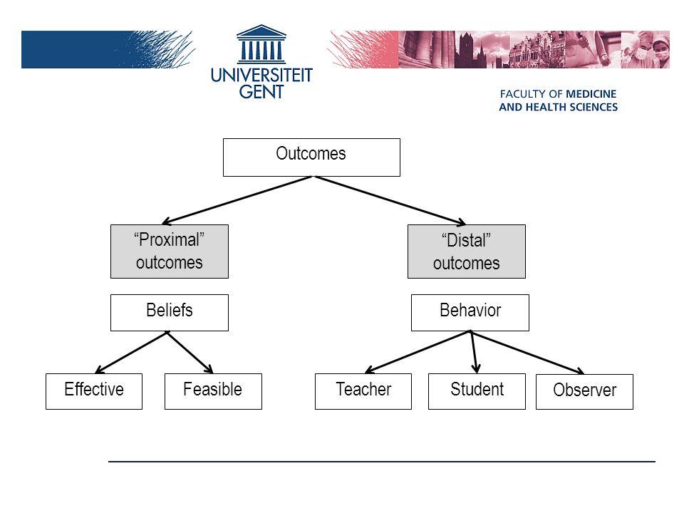 Outcomes Proximal outcomes. Distal outcomes. Beliefs. Behavior. Effective. Feasible. Teacher.