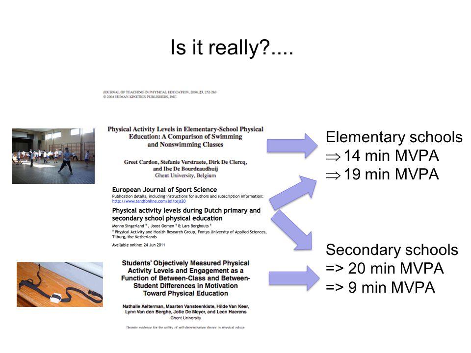 Is it really .... Elementary schools 14 min MVPA 19 min MVPA