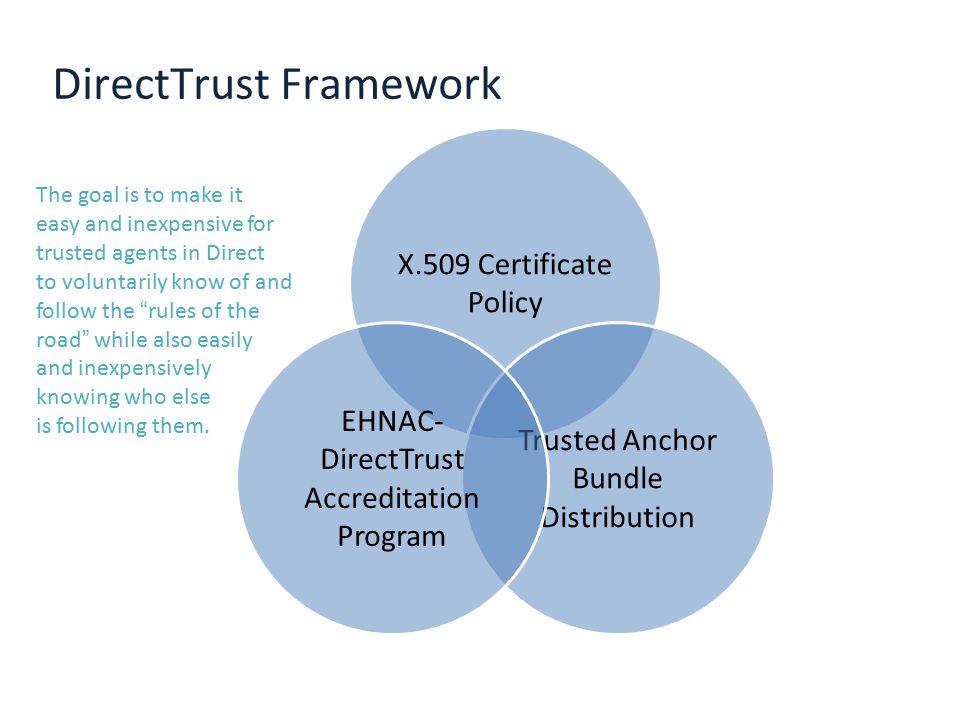 DirectTrust Framework