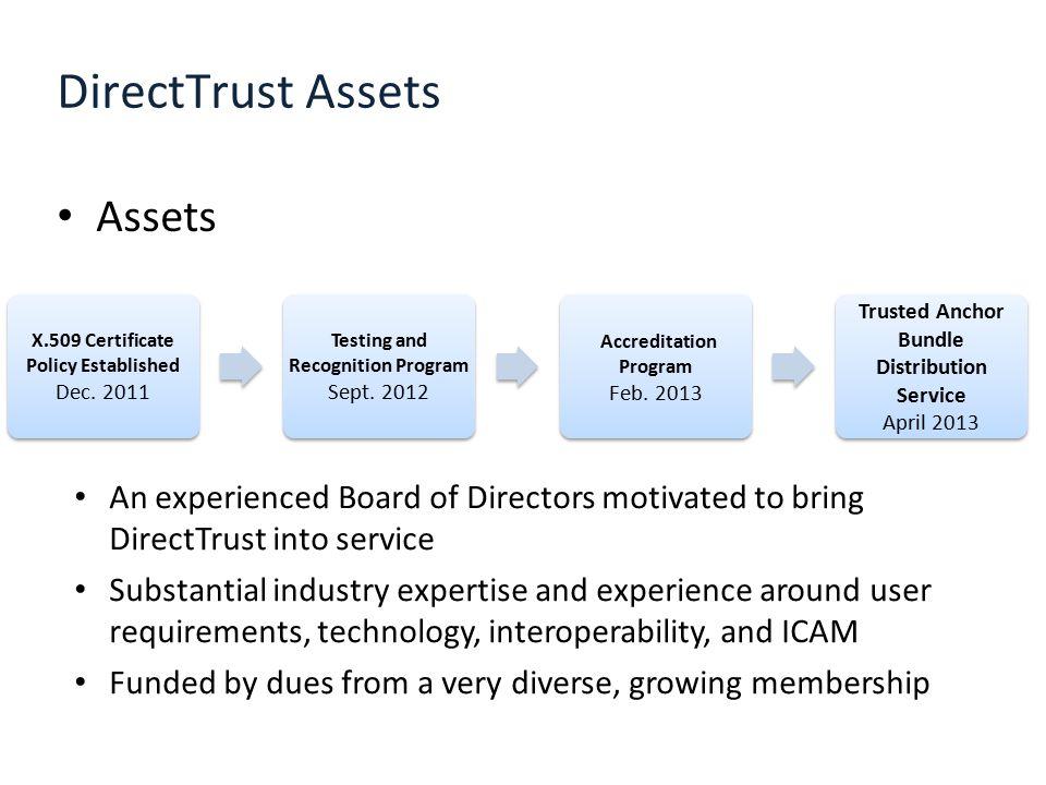 DirectTrust Assets Assets