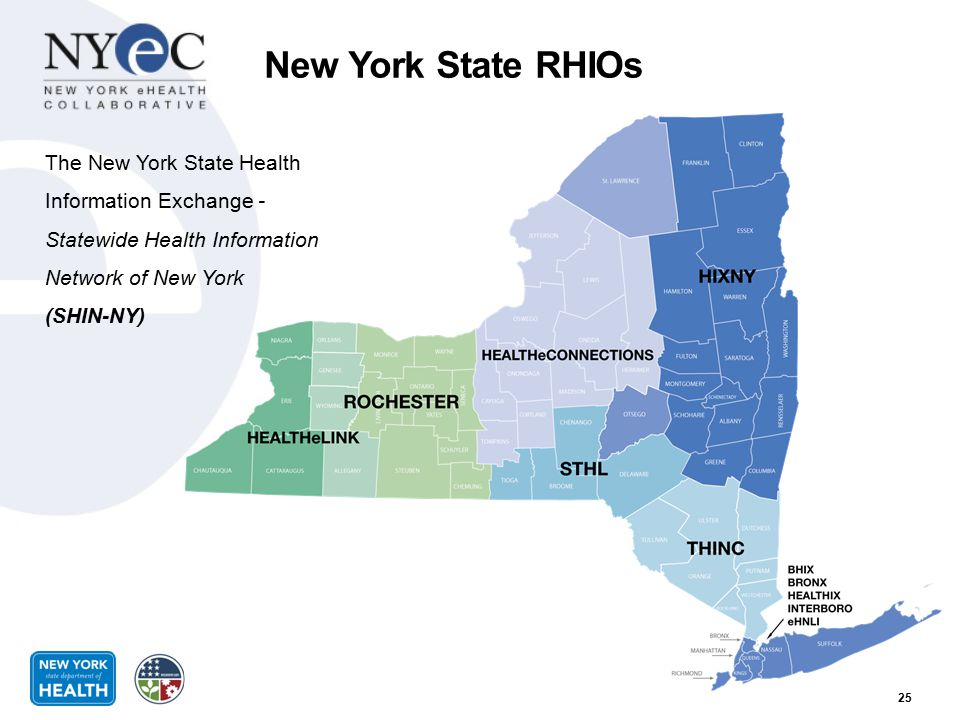 New York State RHIOs The New York State Health Information Exchange - Statewide Health Information Network of New York (SHIN-NY)