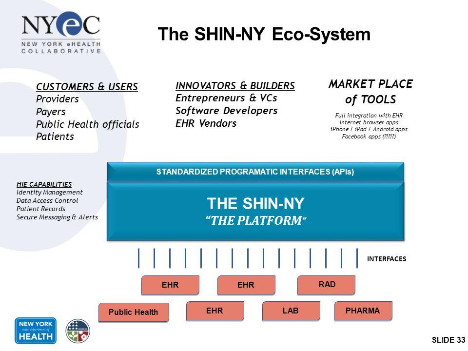 The SHIN-NY Eco-System