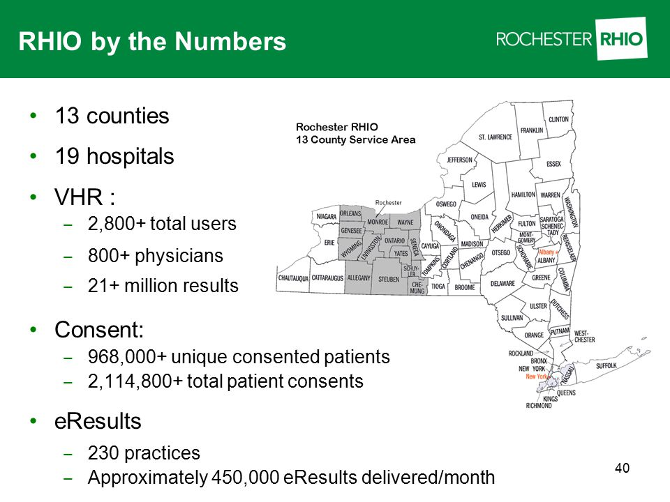 RHIO by the Numbers 13 counties 19 hospitals VHR : Consent: eResults
