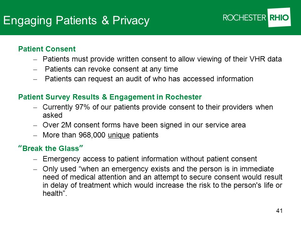 Engaging Patients & Privacy