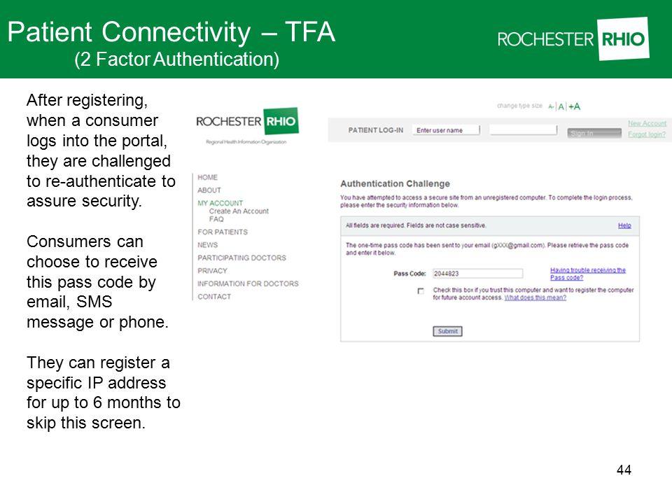 Patient Connectivity – TFA