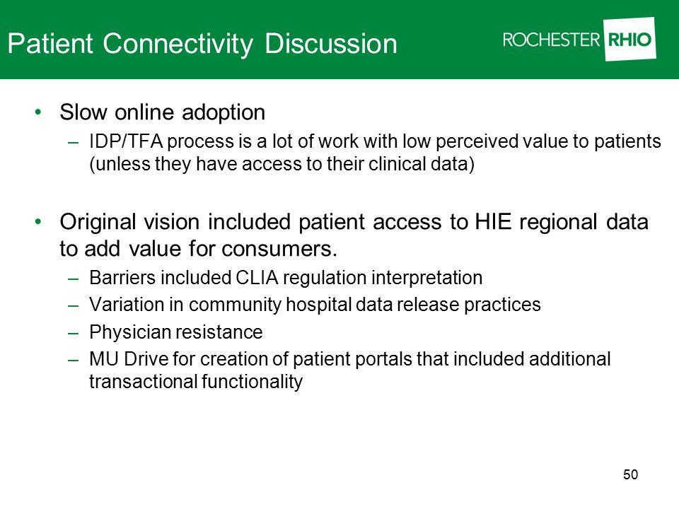 Patient Connectivity Discussion