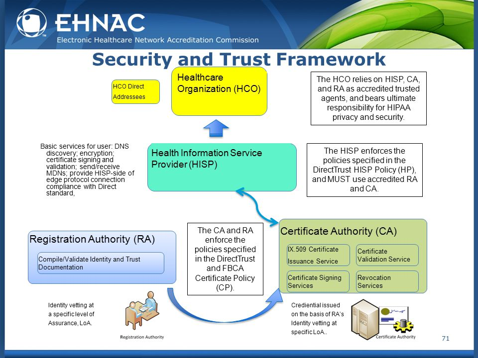 Security and Trust Framework