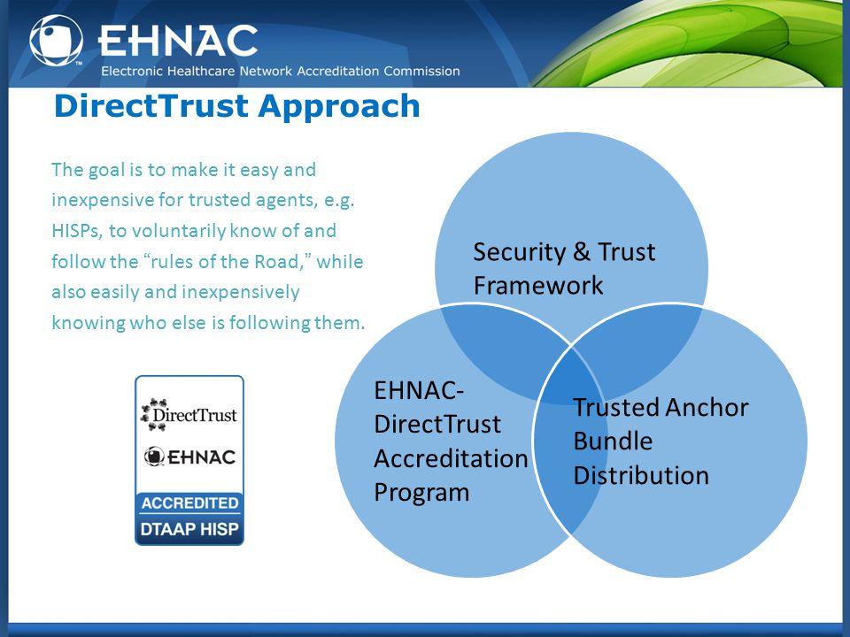 DirectTrust Approach Security & Trust Framework